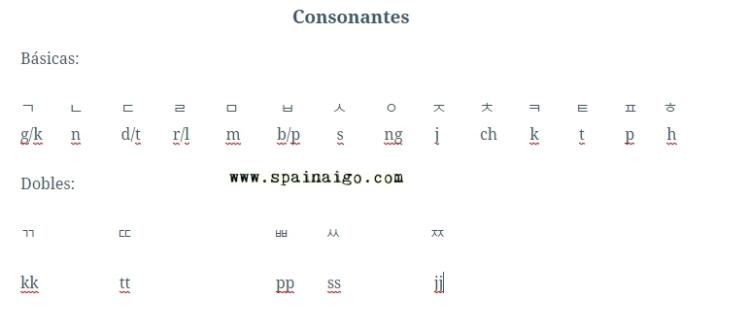 consonanteshangeul2