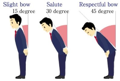 korean_bowing_etiquette.png